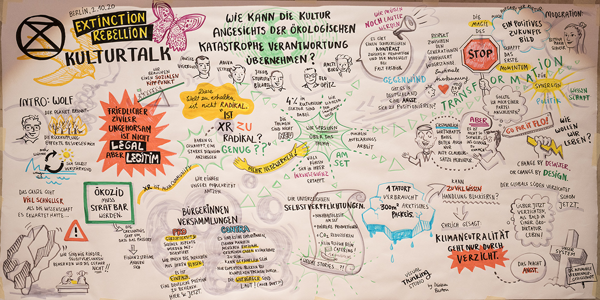 Extinction Rebellion Graphic Recording